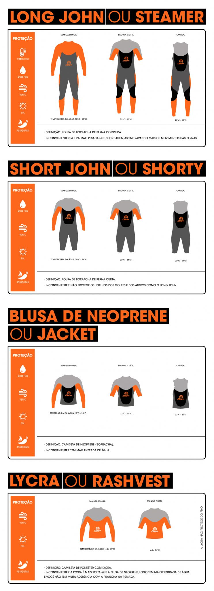 wetsuit_blog (1)