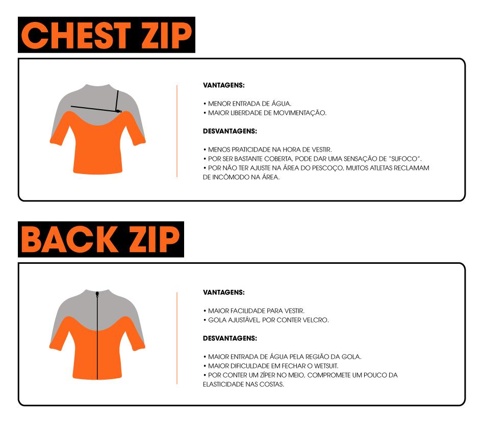wetsuit_zipper